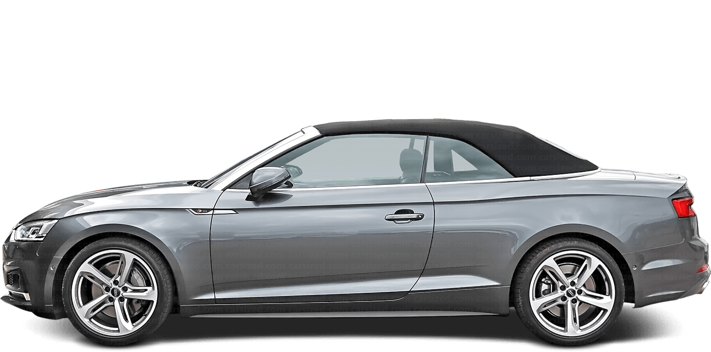 Audi A5 Cabriolet 2016-present Side View